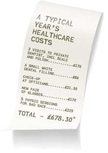 With our health cash plan you can get some or all of these costs back